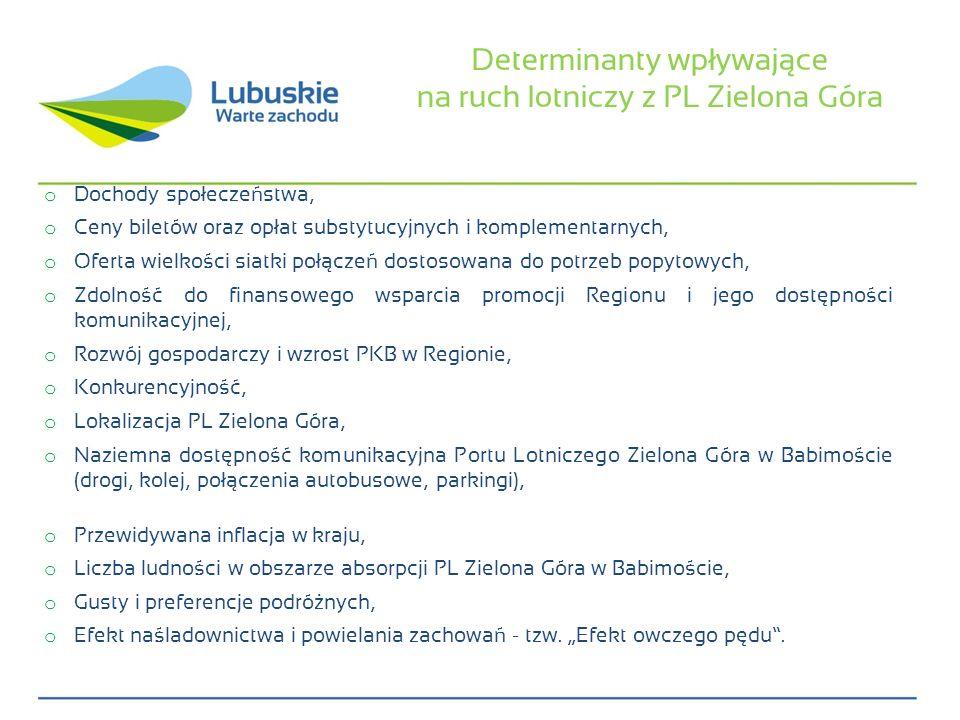 Determinanty wpływające na ruch lotniczy z PL Zielona Góra