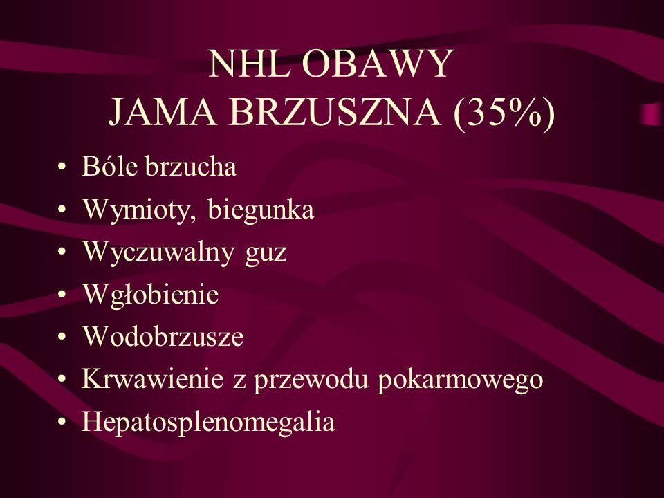 NHL OBAWY JAMA BRZUSZNA (35%)
