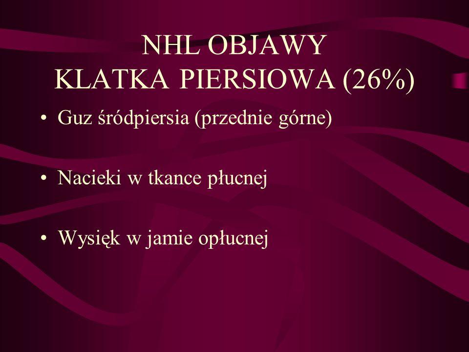 NHL OBJAWY KLATKA PIERSIOWA (26%)