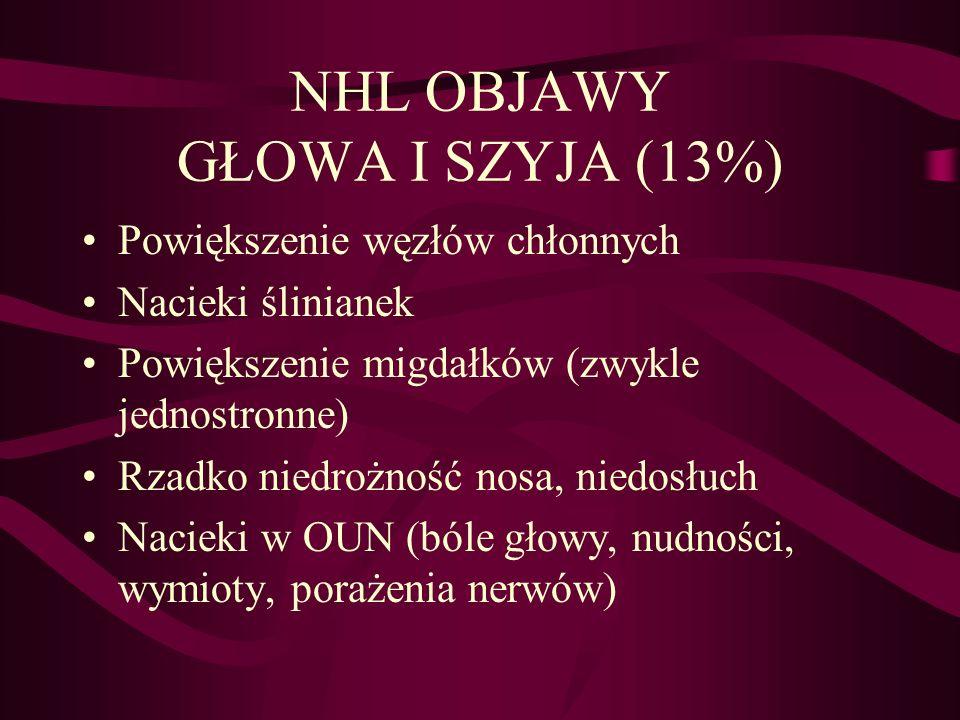 NHL OBJAWY GŁOWA I SZYJA (13%)