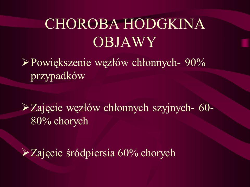 CHOROBA HODGKINA OBJAWY