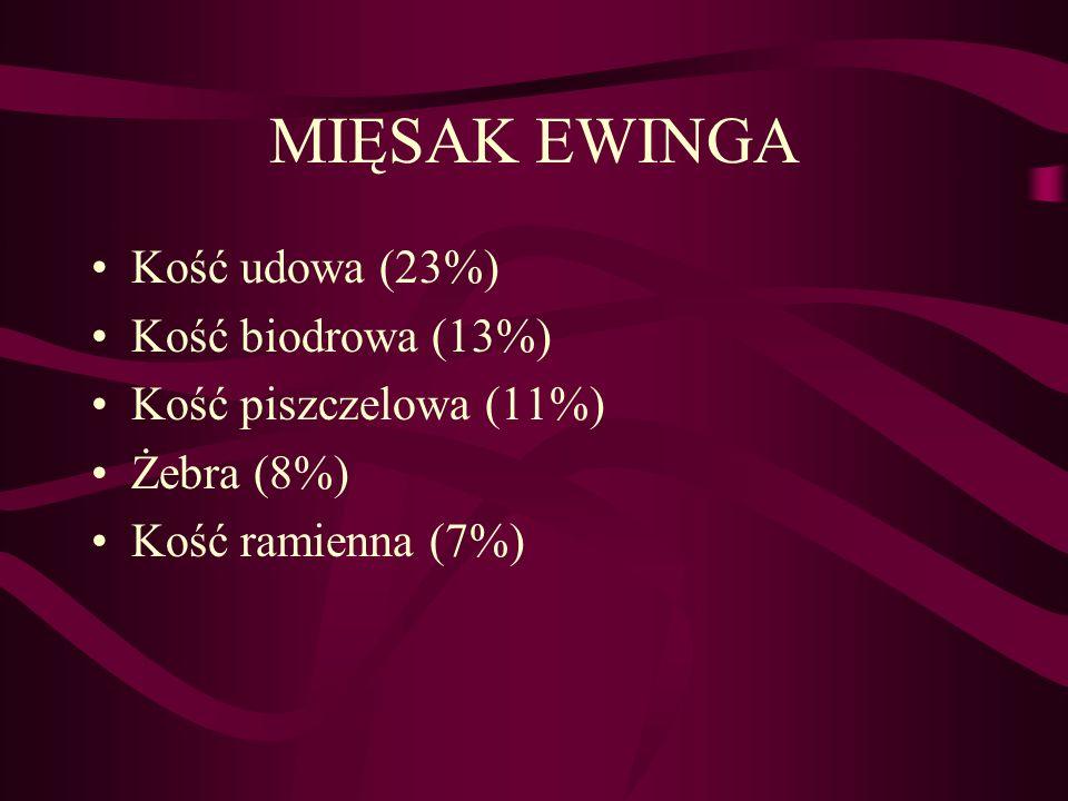 MIĘSAK EWINGA Kość udowa (23%) Kość biodrowa (13%)