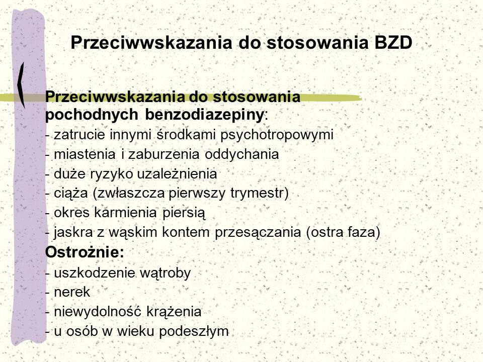 Przeciwwskazania do stosowania BZD