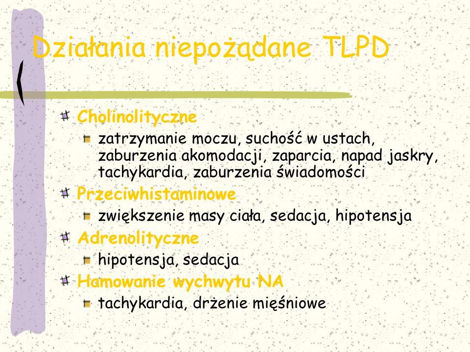 Działania niepożądane TLPD