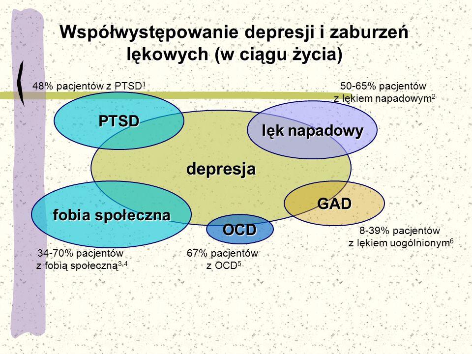 Współwystępowanie depresji i zaburzeń lękowych (w ciągu życia)
