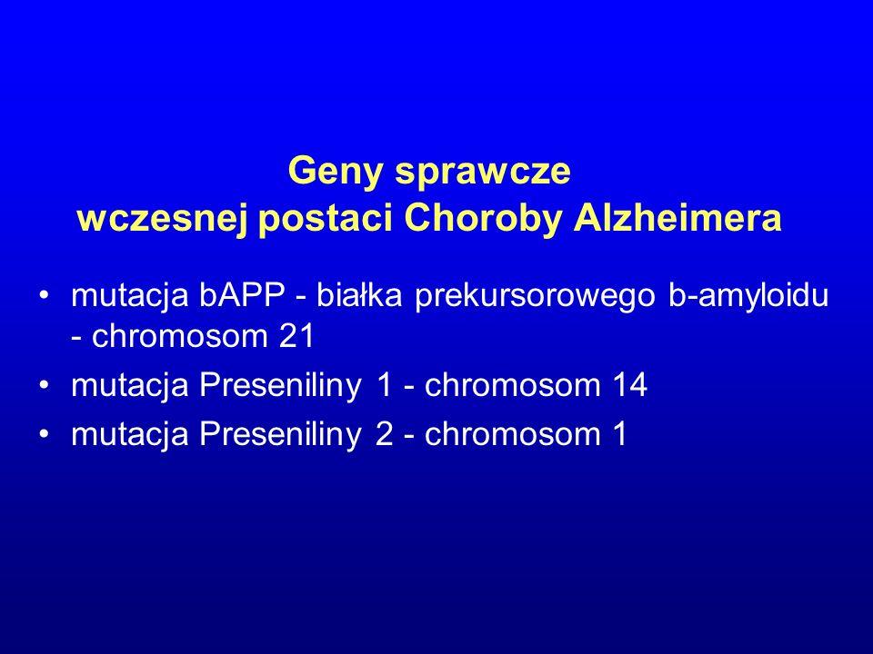 Geny sprawcze wczesnej postaci Choroby Alzheimera