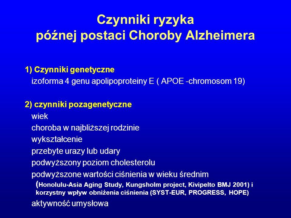 Czynniki ryzyka późnej postaci Choroby Alzheimera