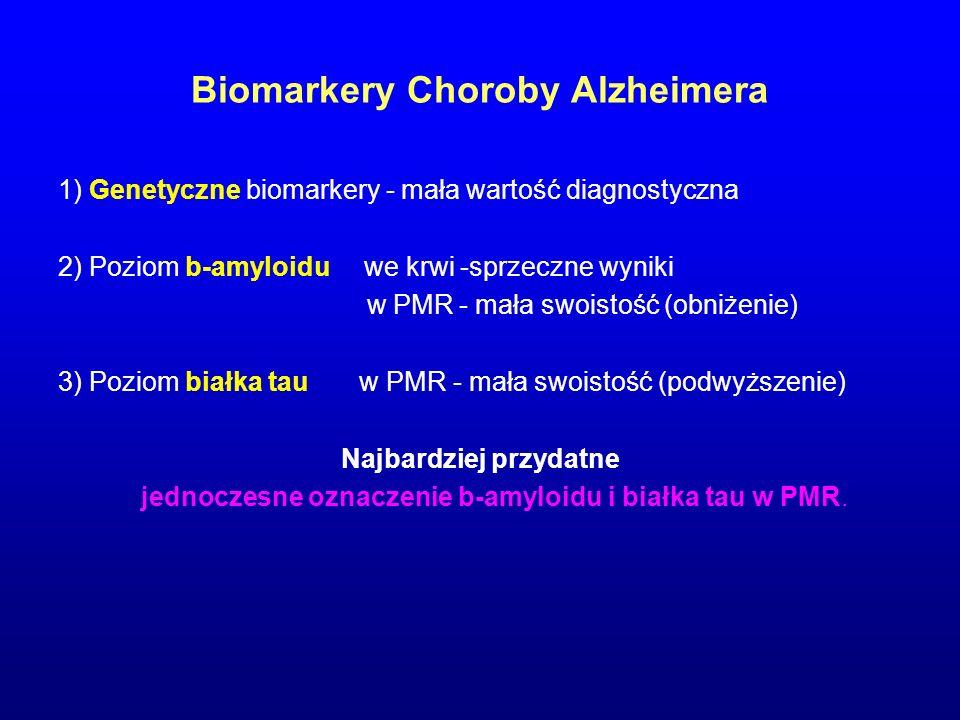 Biomarkery Choroby Alzheimera