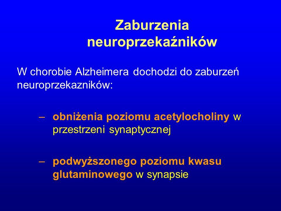 Zaburzenia neuroprzekaźników