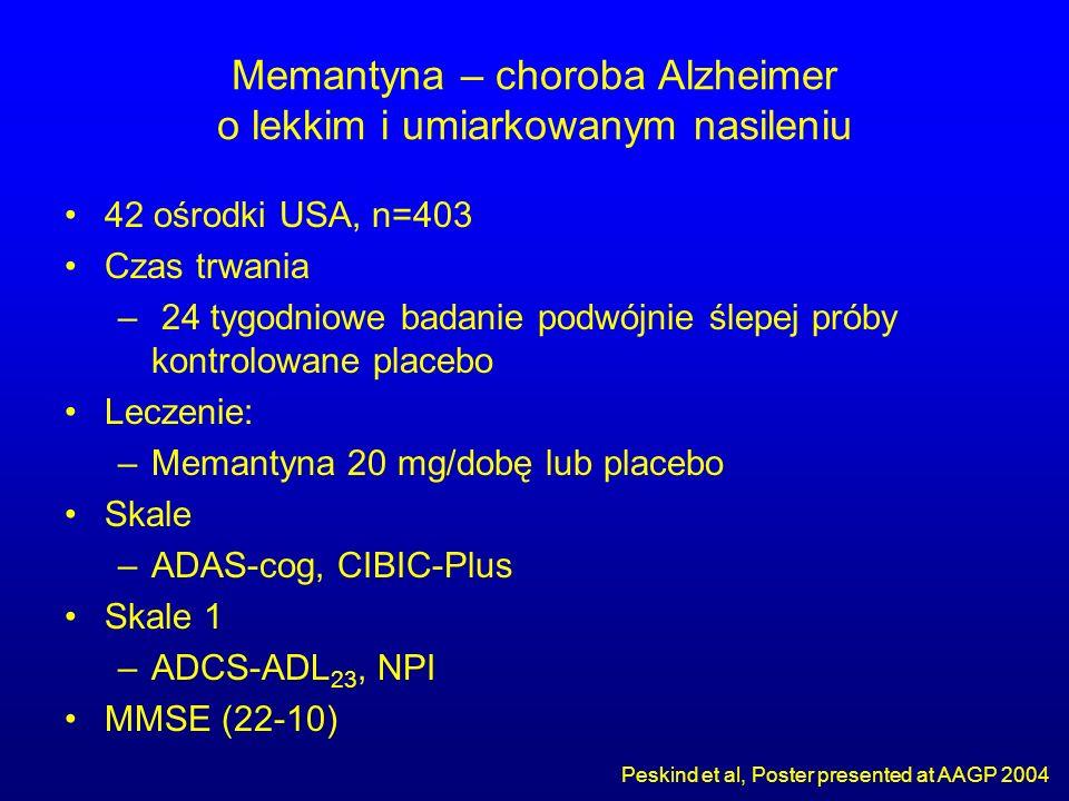 Memantyna – choroba Alzheimer o lekkim i umiarkowanym nasileniu