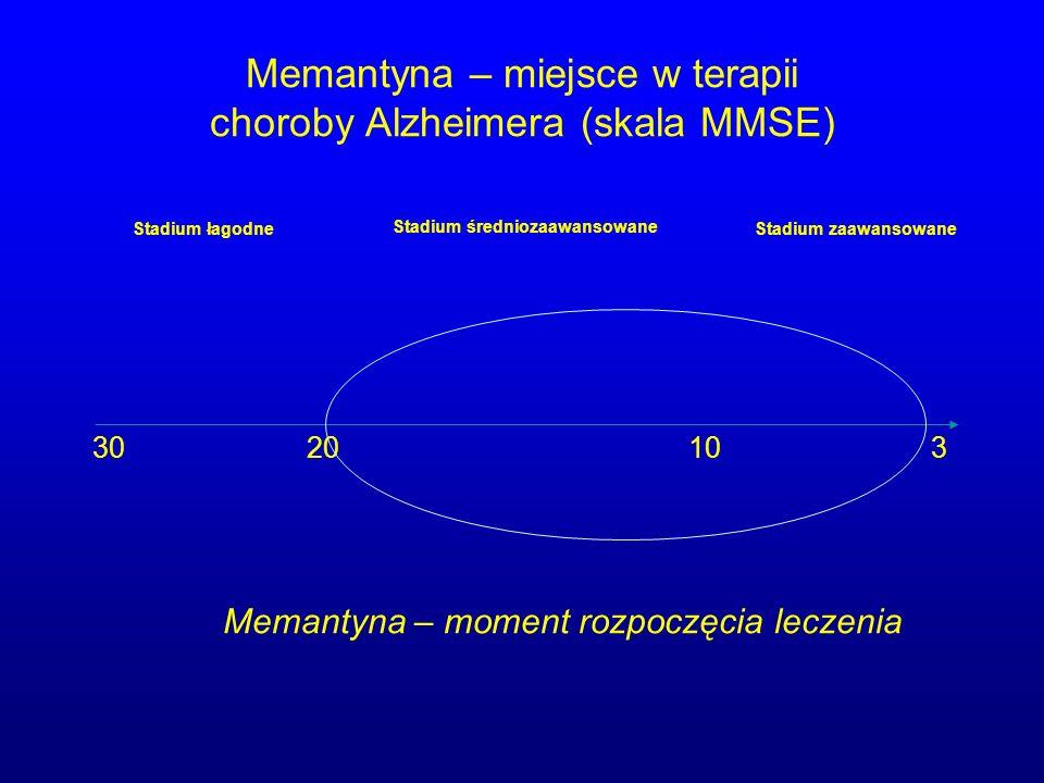 Memantyna – miejsce w terapii choroby Alzheimera (skala MMSE)