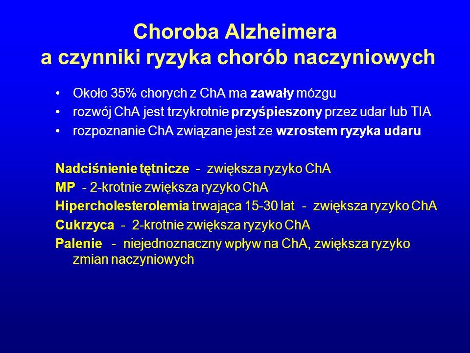 Choroba Alzheimera a czynniki ryzyka chorób naczyniowych
