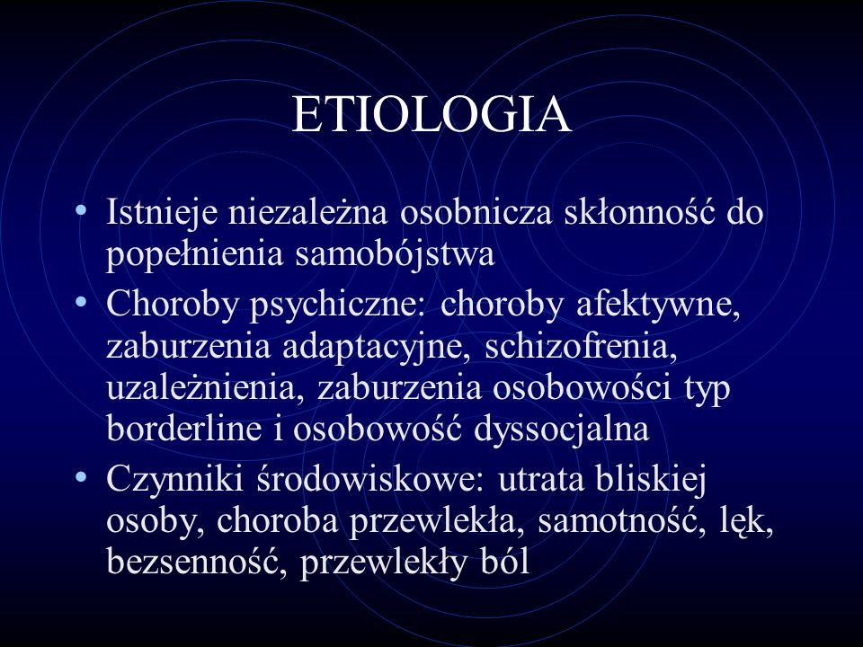 ETIOLOGIA Istnieje niezależna osobnicza skłonność do popełnienia samobójstwa.