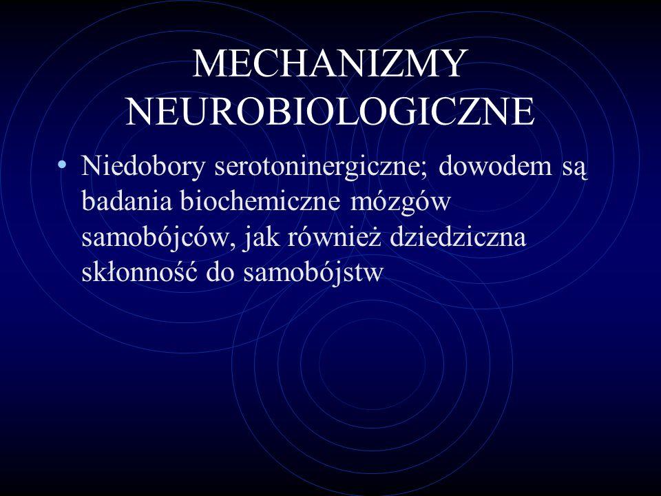 MECHANIZMY NEUROBIOLOGICZNE