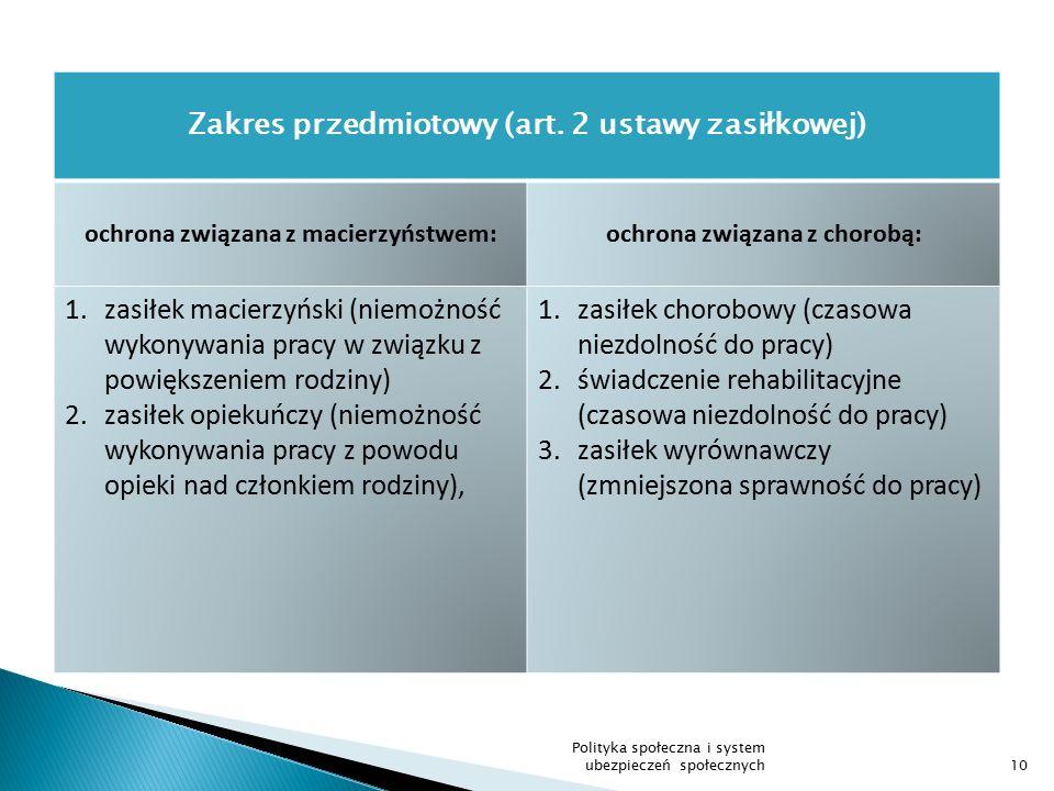 Zakres przedmiotowy (art. 2 ustawy zasiłkowej)
