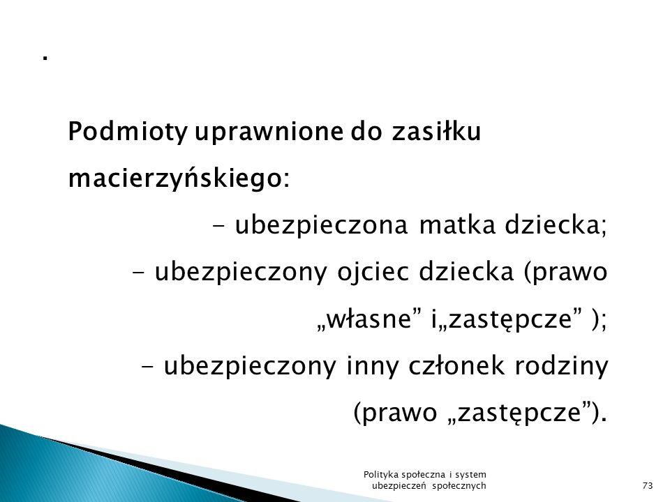 Podmioty uprawnione do zasiłku macierzyńskiego: