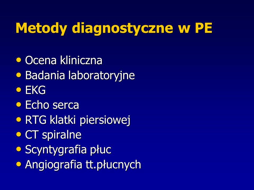Metody diagnostyczne w PE