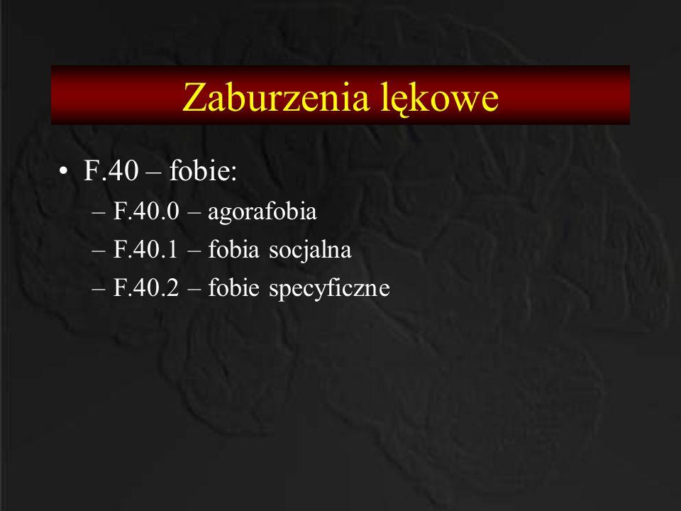 Zaburzenia lękowe F.40 – fobie: F.40.0 – agorafobia