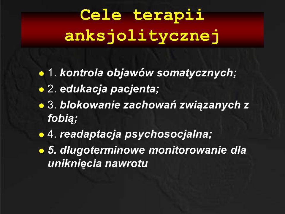 Cele terapii anksjolitycznej