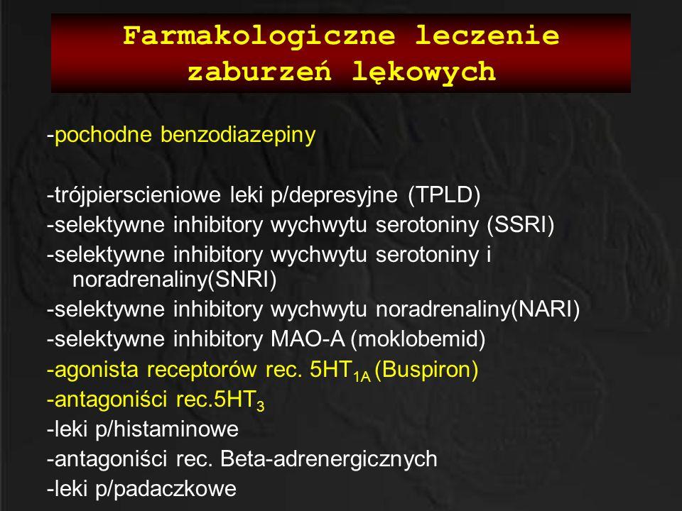 Farmakologiczne leczenie zaburzeń lękowych