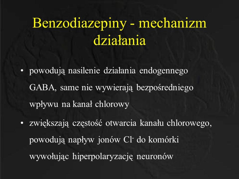 Benzodiazepiny - mechanizm działania