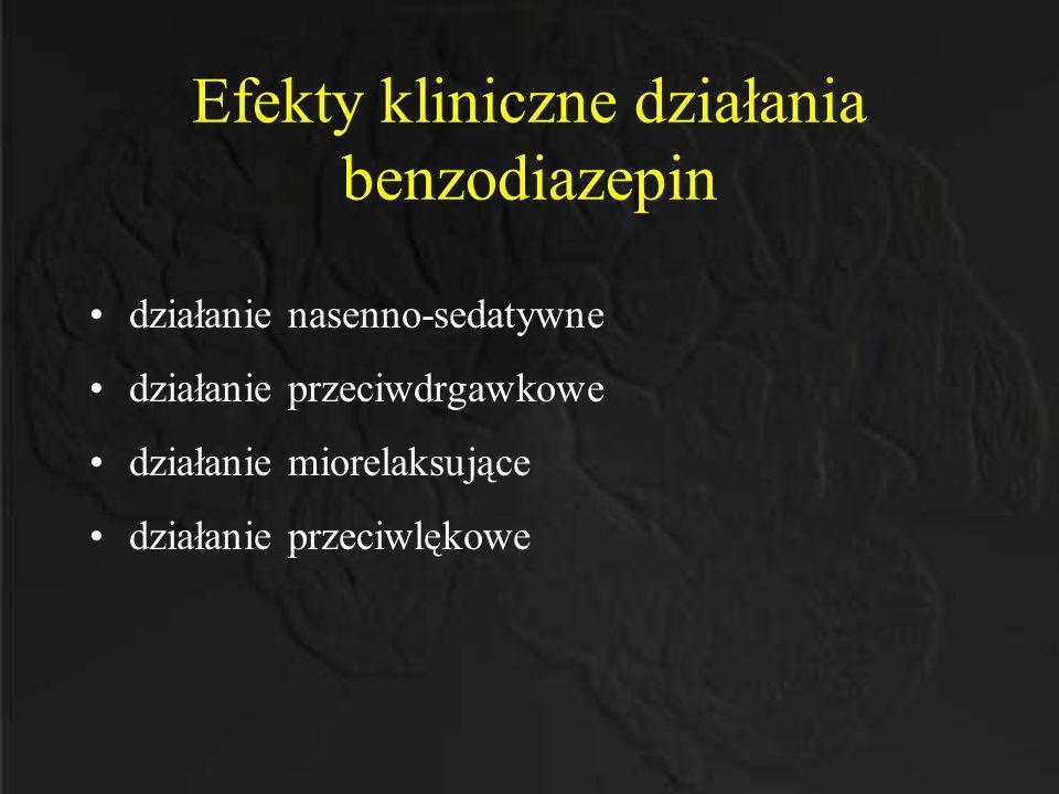 Efekty kliniczne działania benzodiazepin