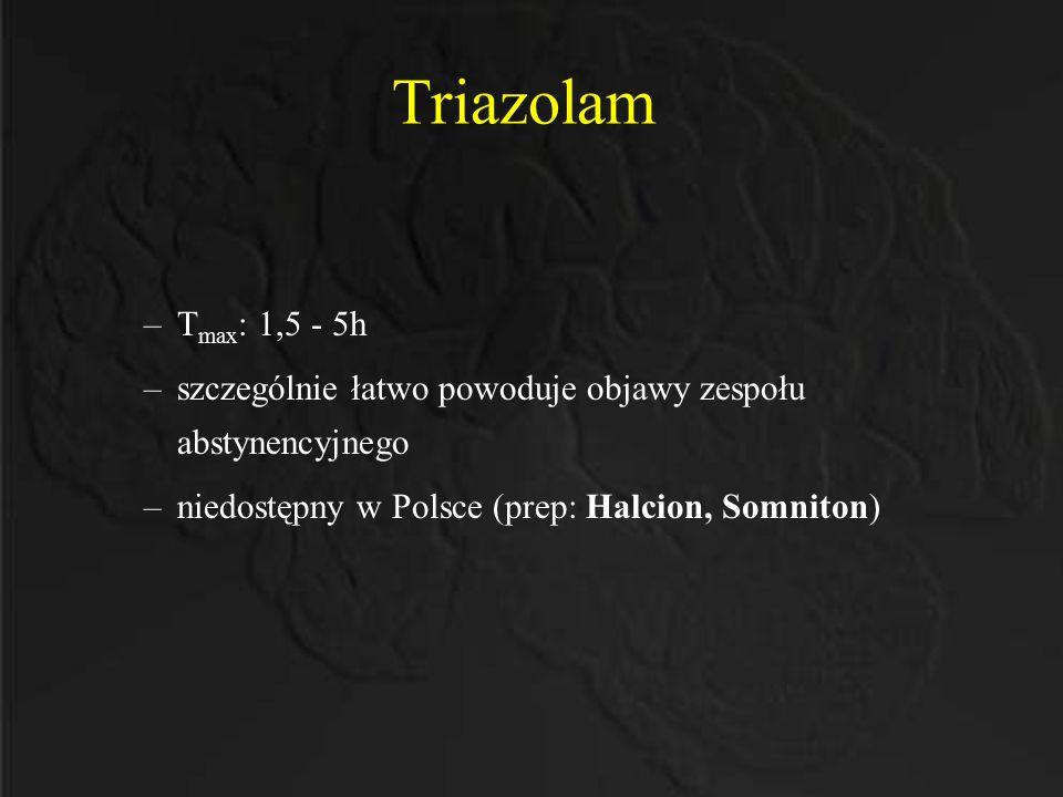 Triazolam Tmax: 1,5 - 5h. szczególnie łatwo powoduje objawy zespołu abstynencyjnego.