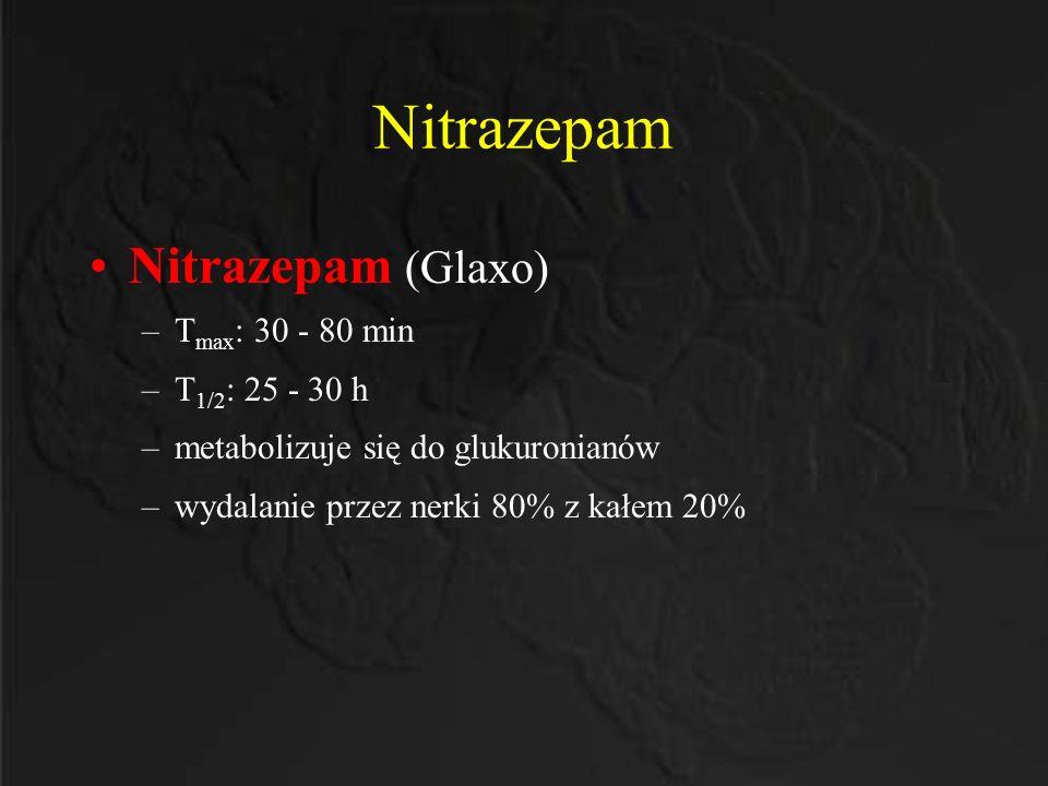 Nitrazepam Nitrazepam (Glaxo) Tmax: 30 - 80 min T1/2: 25 - 30 h
