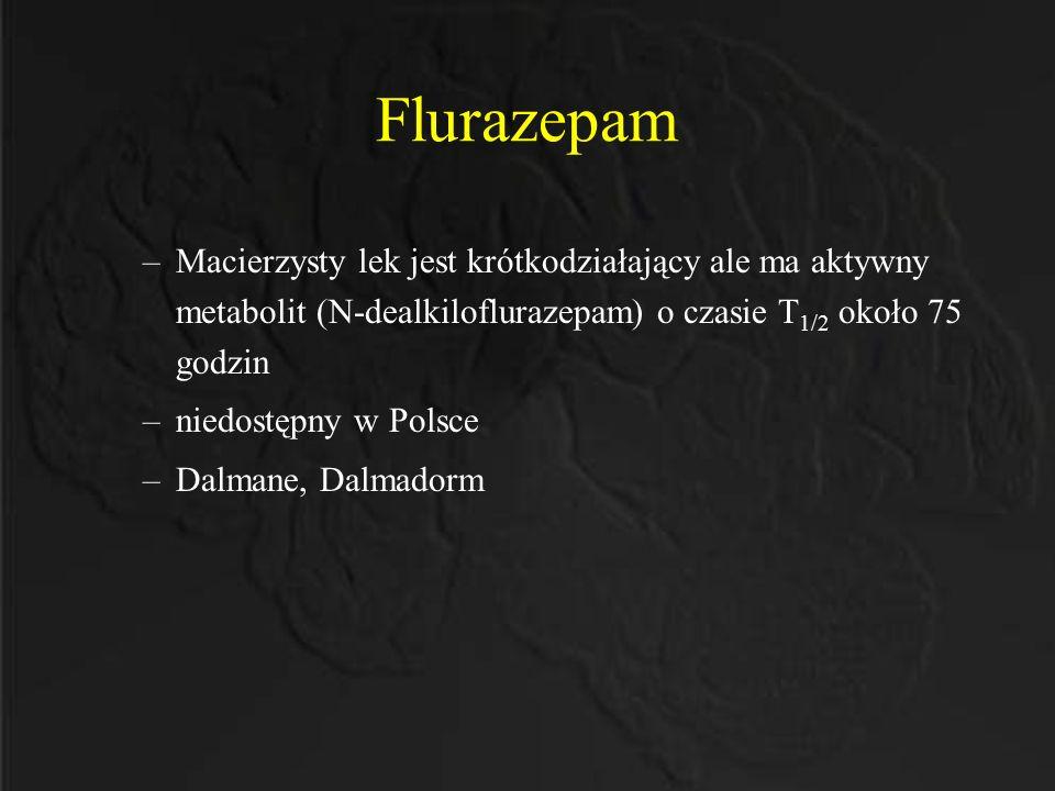 Flurazepam Macierzysty lek jest krótkodziałający ale ma aktywny metabolit (N-dealkiloflurazepam) o czasie T1/2 około 75 godzin.