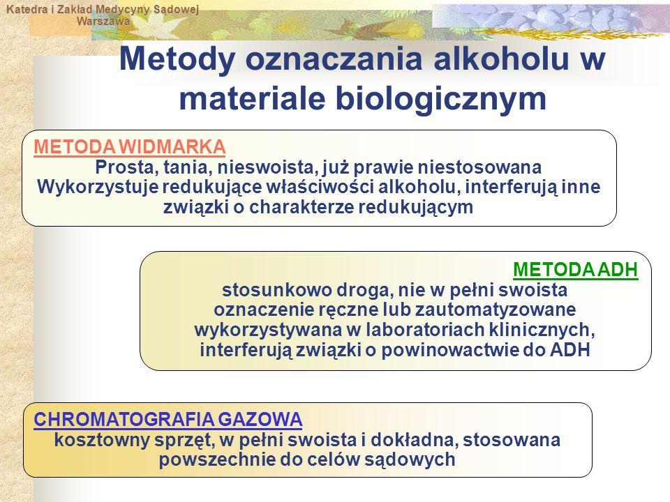 Metody oznaczania alkoholu w materiale biologicznym