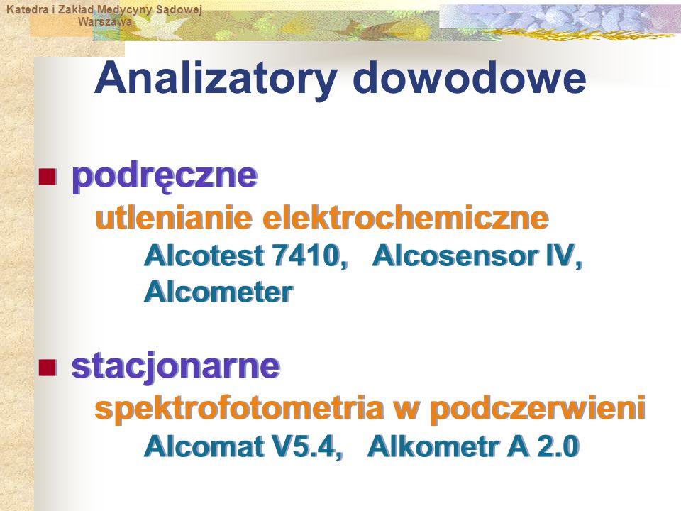 Analizatory dowodowe podręczne stacjonarne utlenianie elektrochemiczne