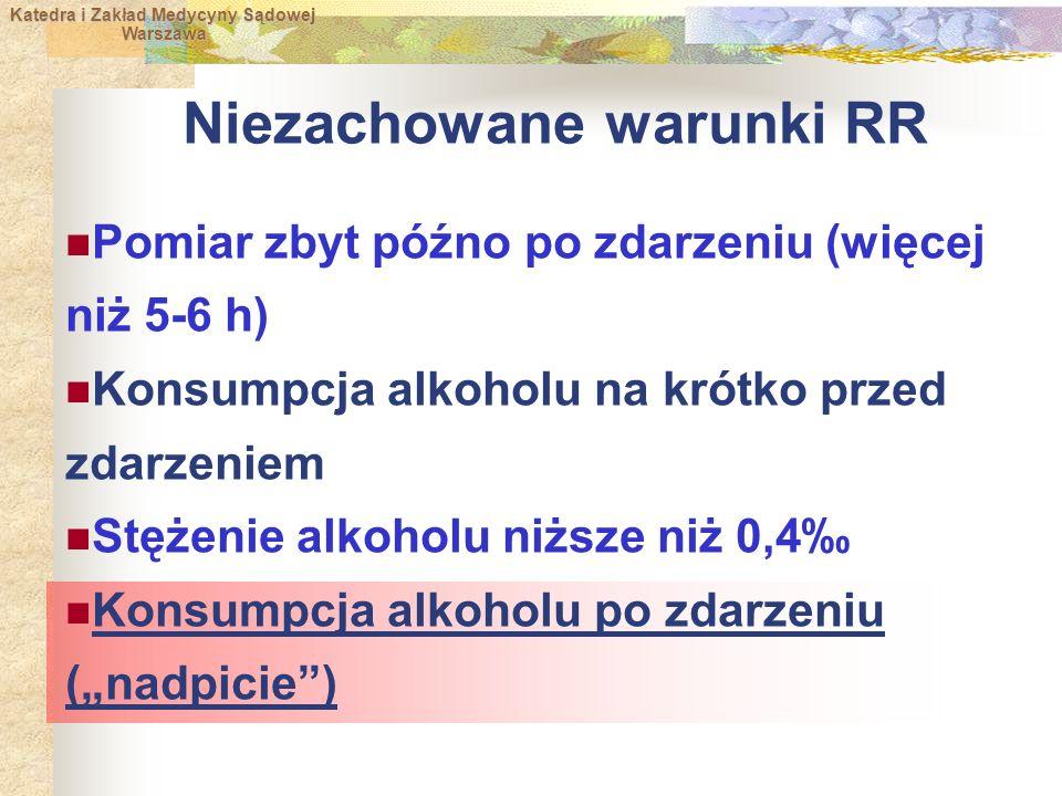 Niezachowane warunki RR