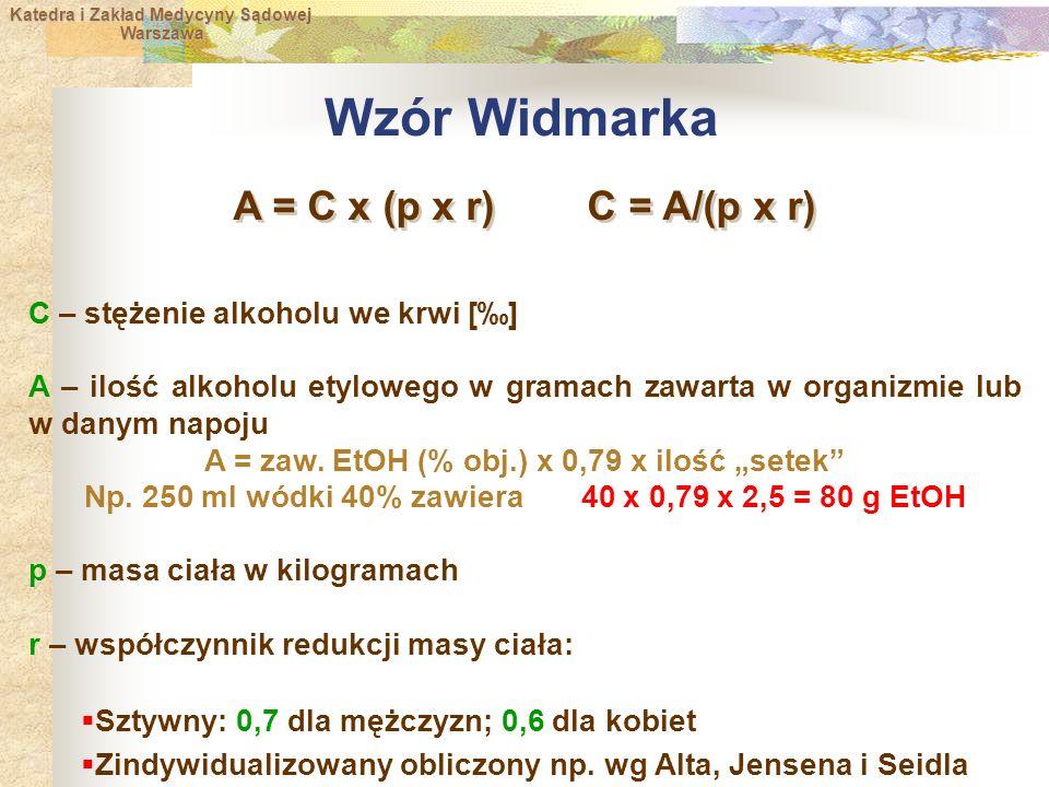 Wzór Widmarka A = C x (p x r) C = A/(p x r)