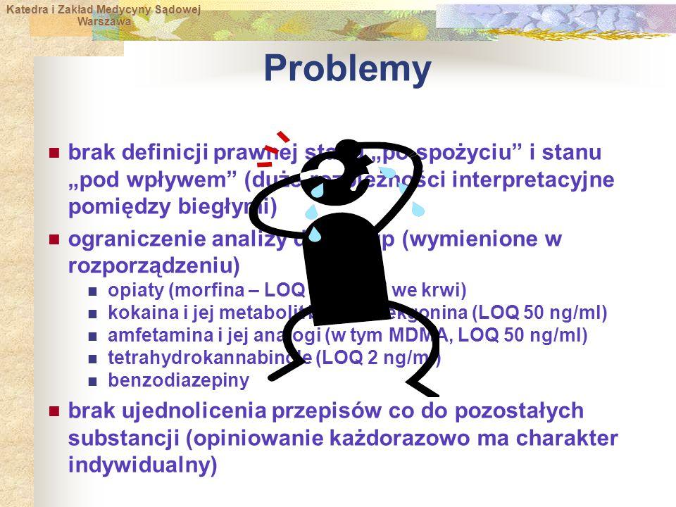 """Problemy brak definicji prawnej stanu """"po spożyciu i stanu """"pod wpływem (duże rozbieżności interpretacyjne pomiędzy biegłymi)"""
