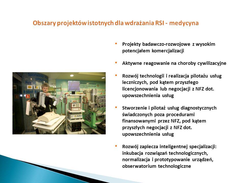 Obszary projektów istotnych dla wdrażania RSI - medycyna