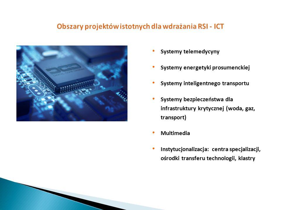 Obszary projektów istotnych dla wdrażania RSI - ICT
