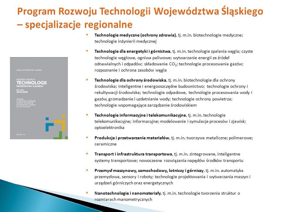 Program Rozwoju Technologii Województwa Śląskiego – specjalizacje regionalne