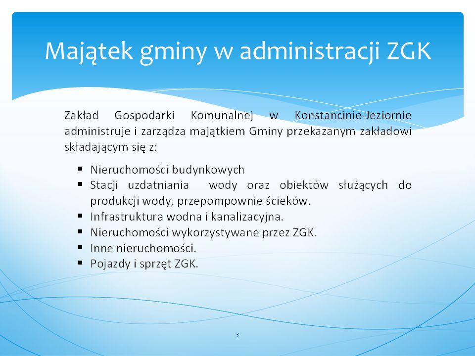Majątek gminy w administracji ZGK
