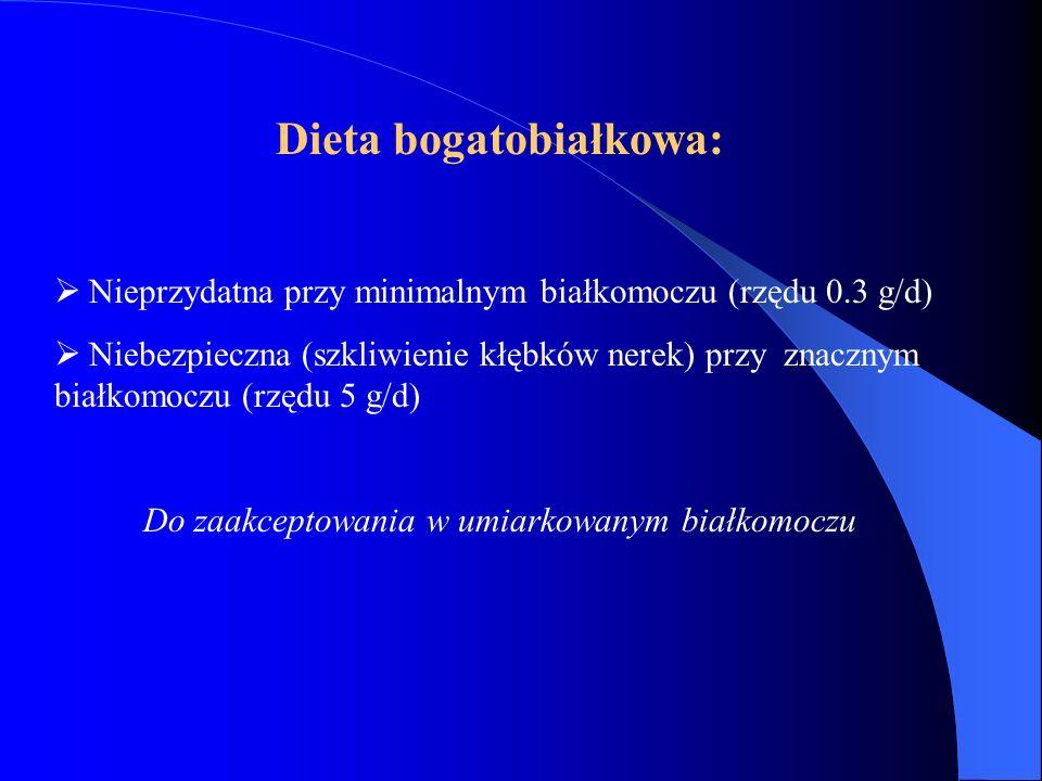 Dieta bogatobiałkowa: