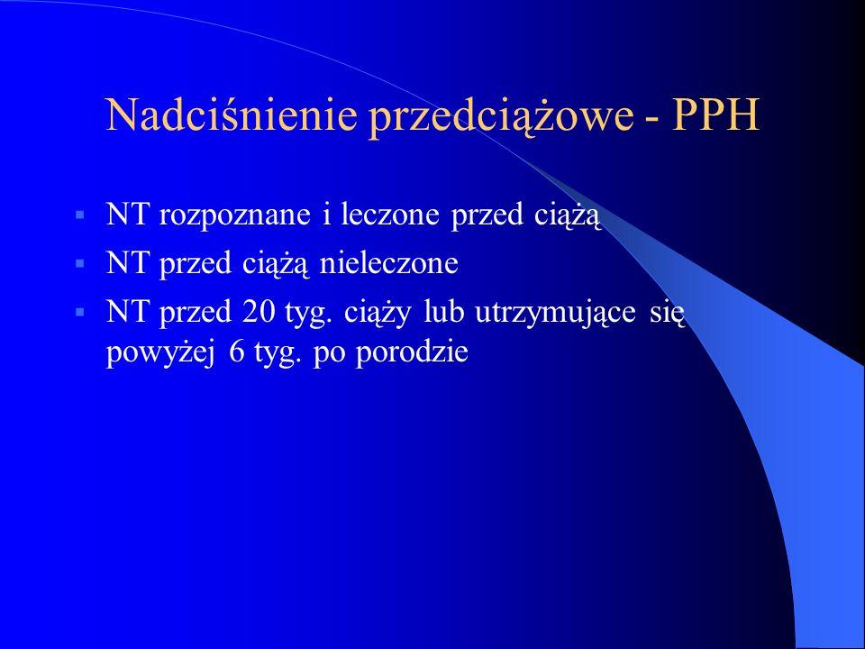 Nadciśnienie przedciążowe - PPH
