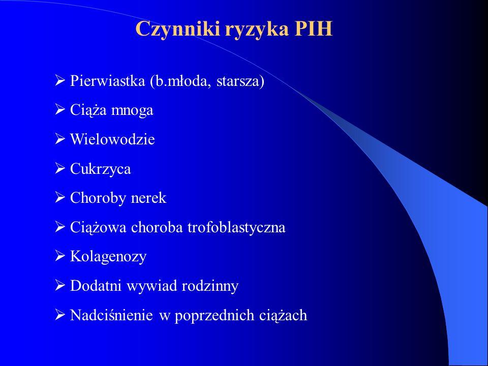 Czynniki ryzyka PIH Pierwiastka (b.młoda, starsza) Ciąża mnoga
