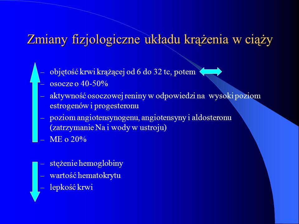 Zmiany fizjologiczne układu krążenia w ciąży
