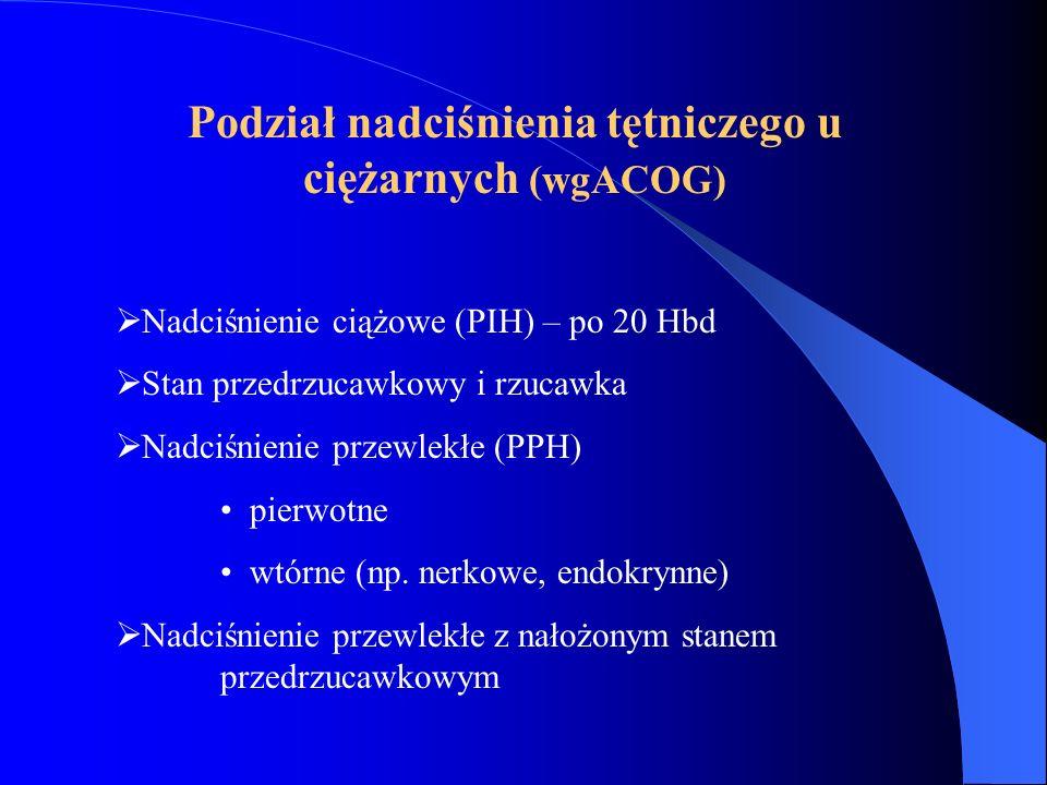 Podział nadciśnienia tętniczego u ciężarnych (wgACOG)