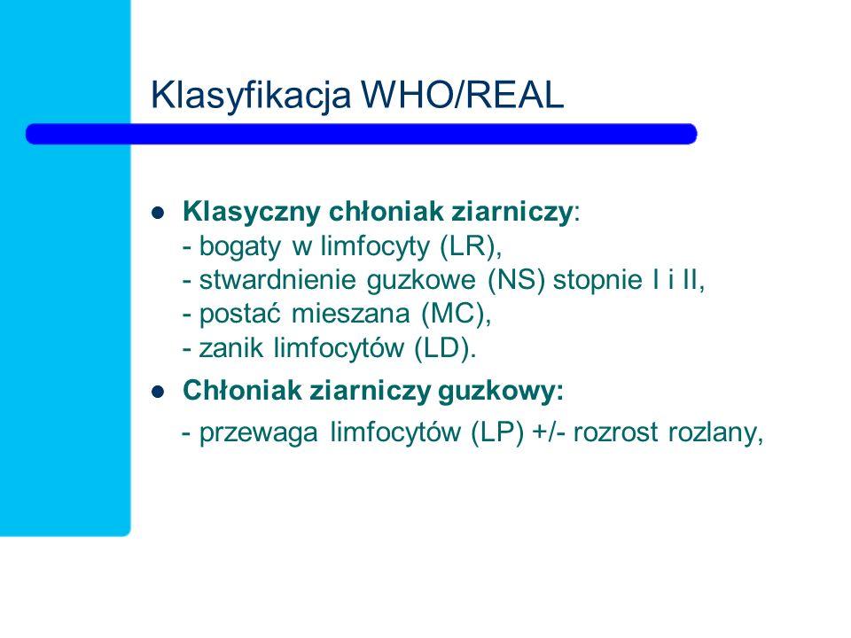 Klasyfikacja WHO/REAL