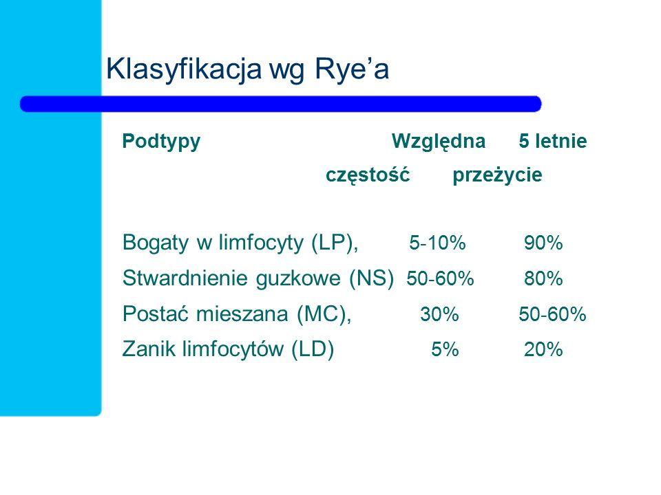 Klasyfikacja wg Rye'a Bogaty w limfocyty (LP), 5-10% 90%