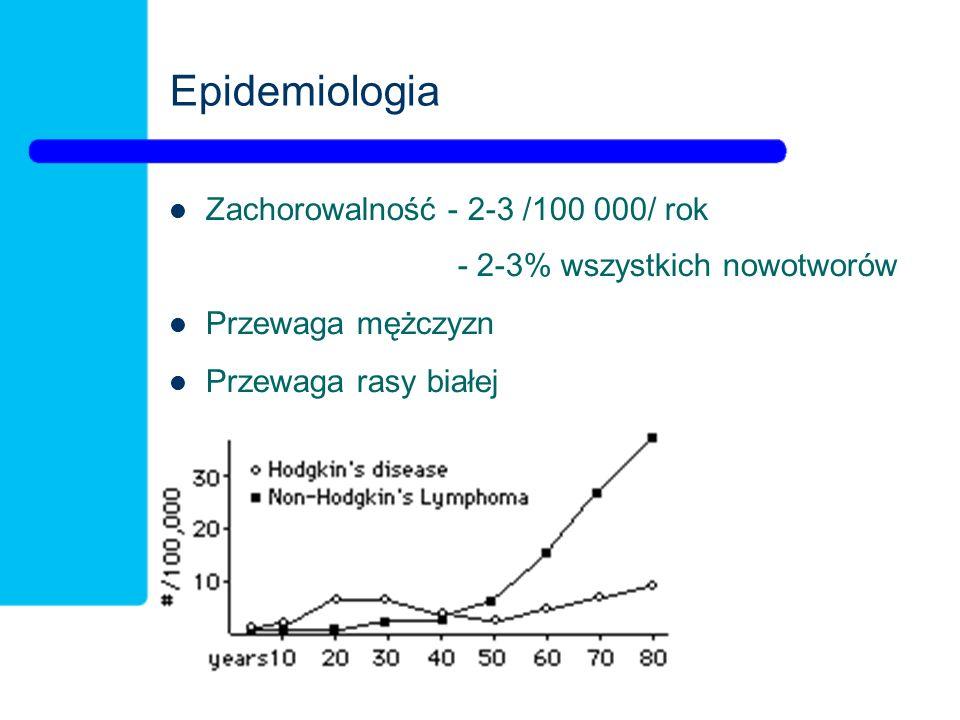 Epidemiologia Zachorowalność - 2-3 /100 000/ rok