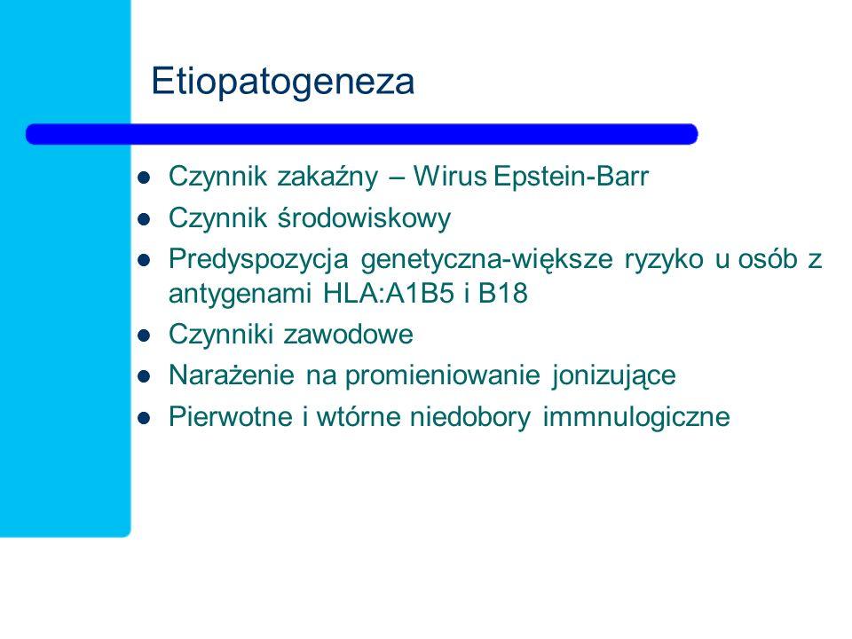 Etiopatogeneza Czynnik zakaźny – Wirus Epstein-Barr