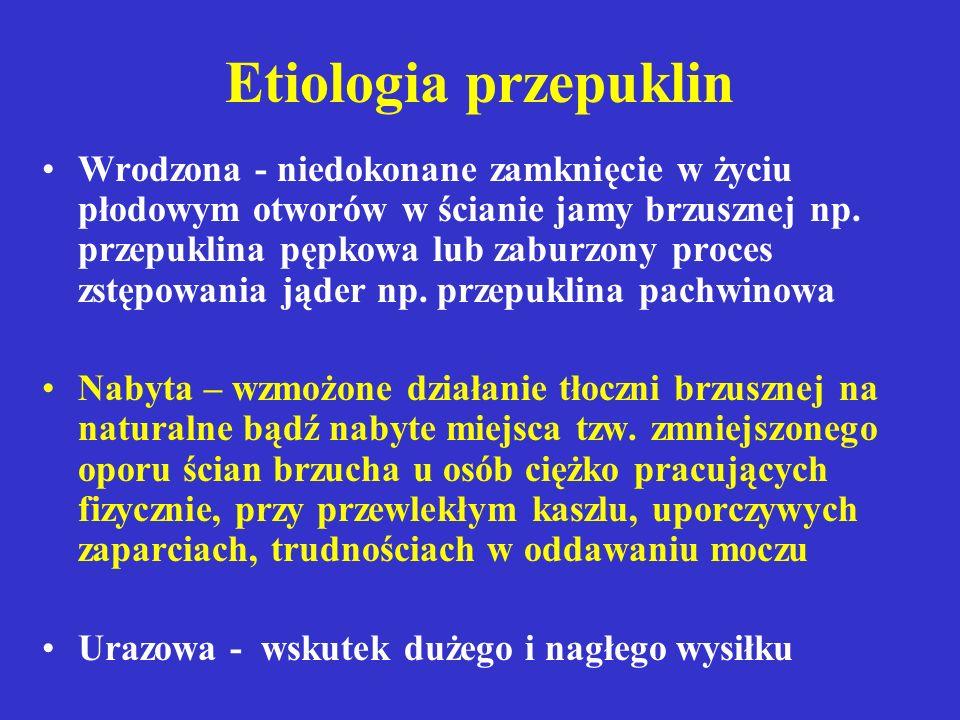 Etiologia przepuklin