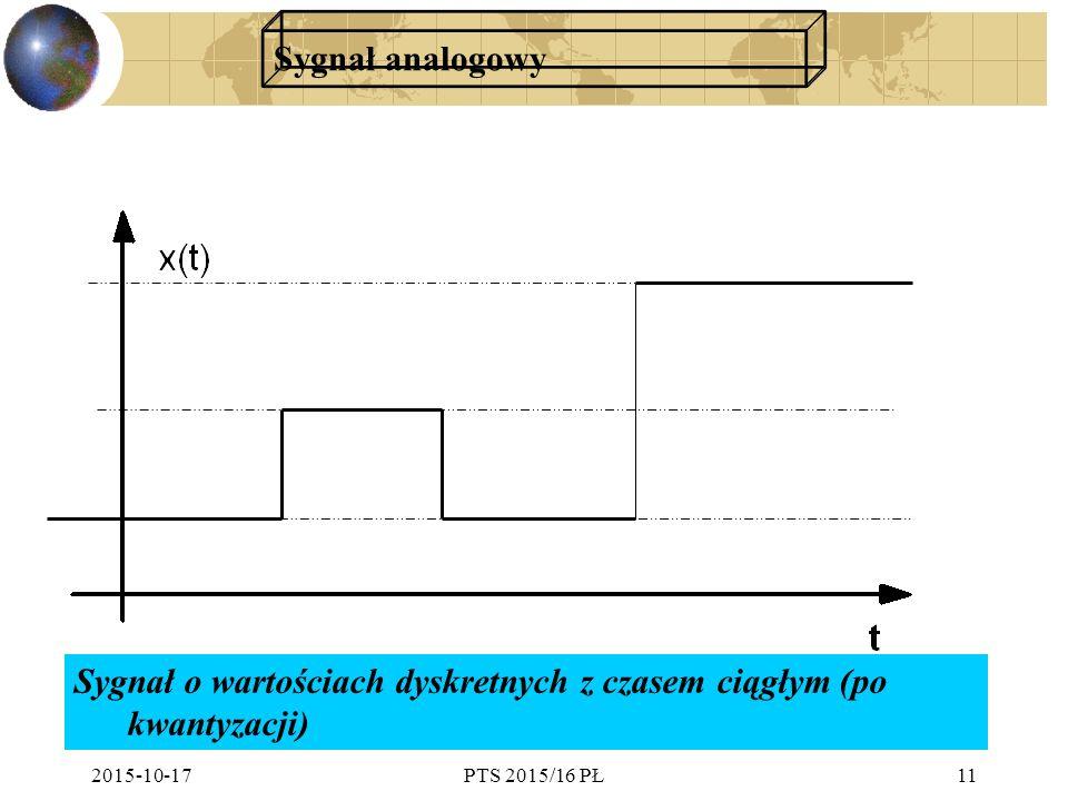 Sygnał o wartościach dyskretnych z czasem ciągłym (po kwantyzacji)