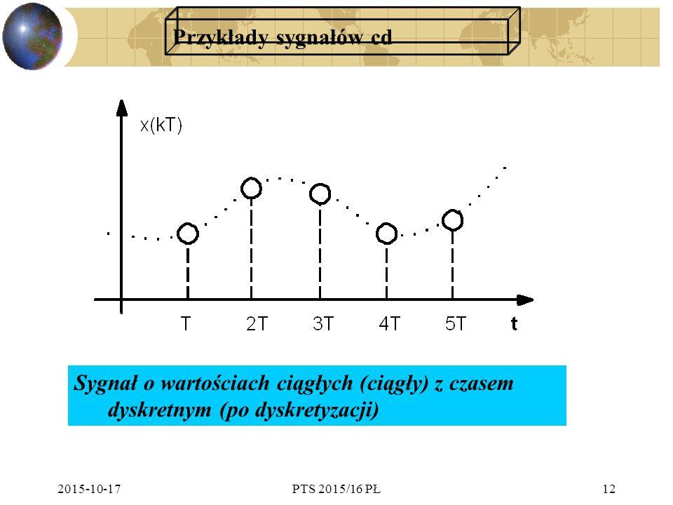 Przykłady sygnałów cd Sygnał o wartościach ciągłych (ciągły) z czasem dyskretnym (po dyskretyzacji)